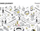 Start-up Brasileira lança plataforma gratuita de mapeamento da jornada do cliente