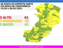 Governo do ES divulga 45º Mapa de Rico Covid-19; Veja a situação de Presidente Kennedy