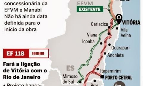 Projeto de construção e concessão de ferrovia que atenderia ao Porto Central sofre com o ajuste fiscal